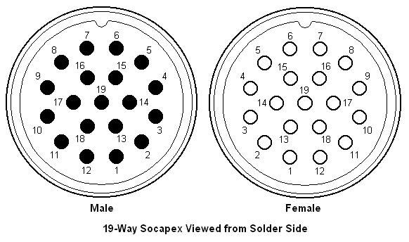Socapex    Diagram    for    Wiring    Circuits   19    Pin    Circular Lighting    Connector